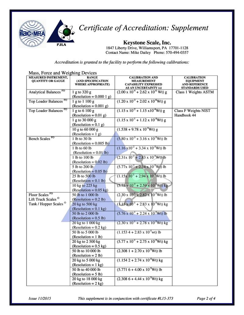 keystone-scale-accrediation-2015-2018.pdf.001